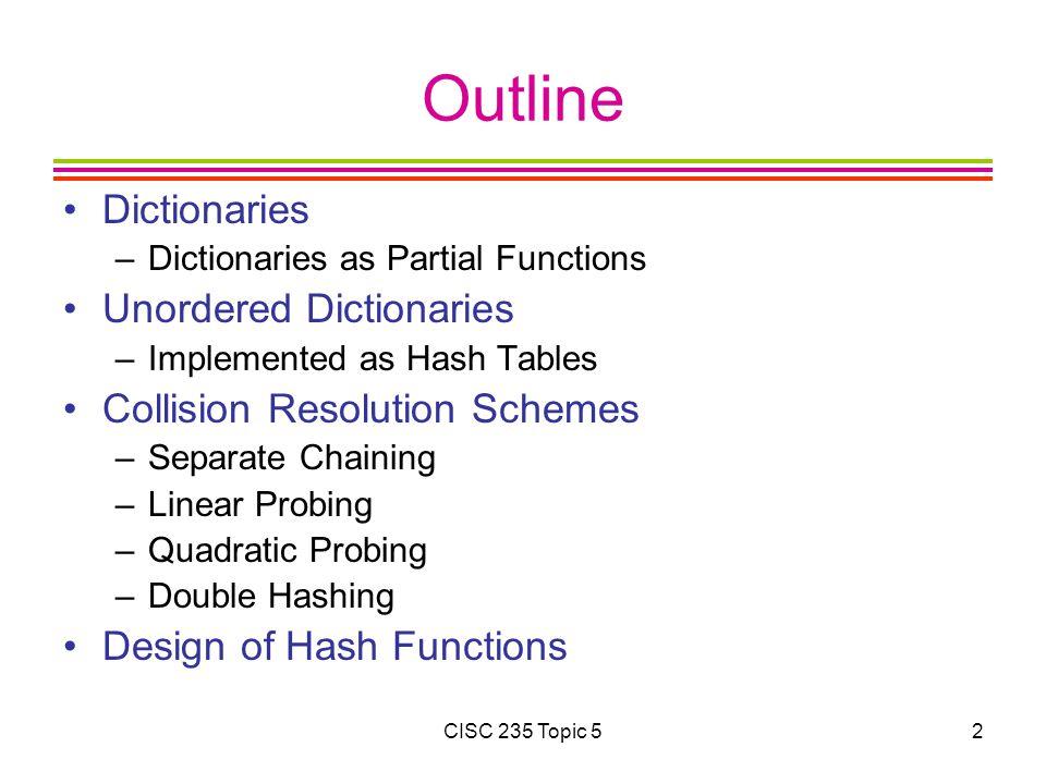 Outline Dictionaries Unordered Dictionaries