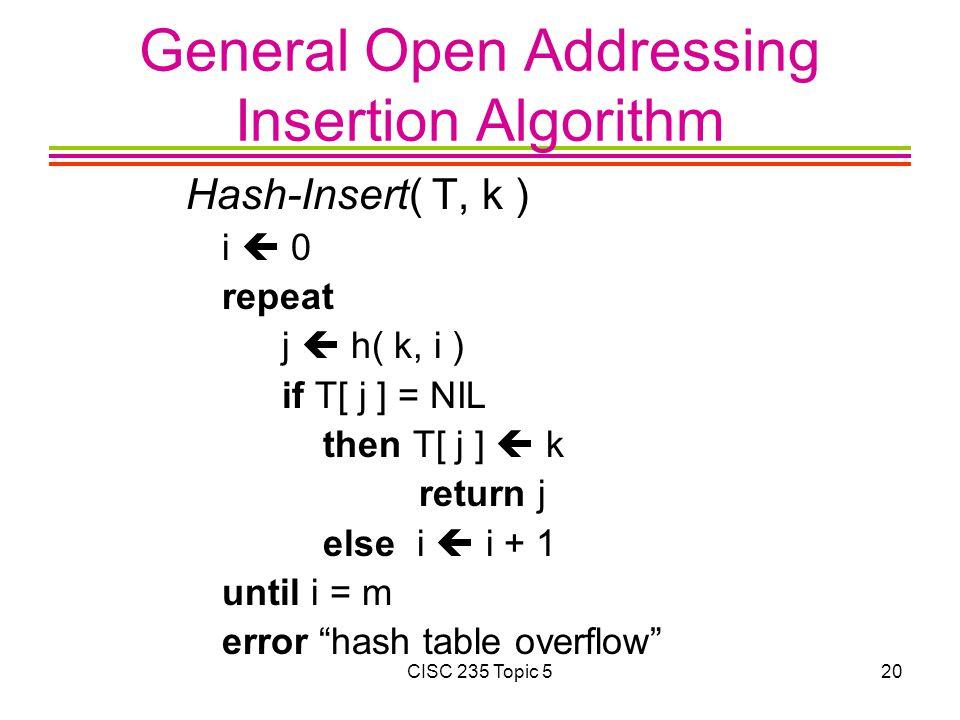 General Open Addressing Insertion Algorithm