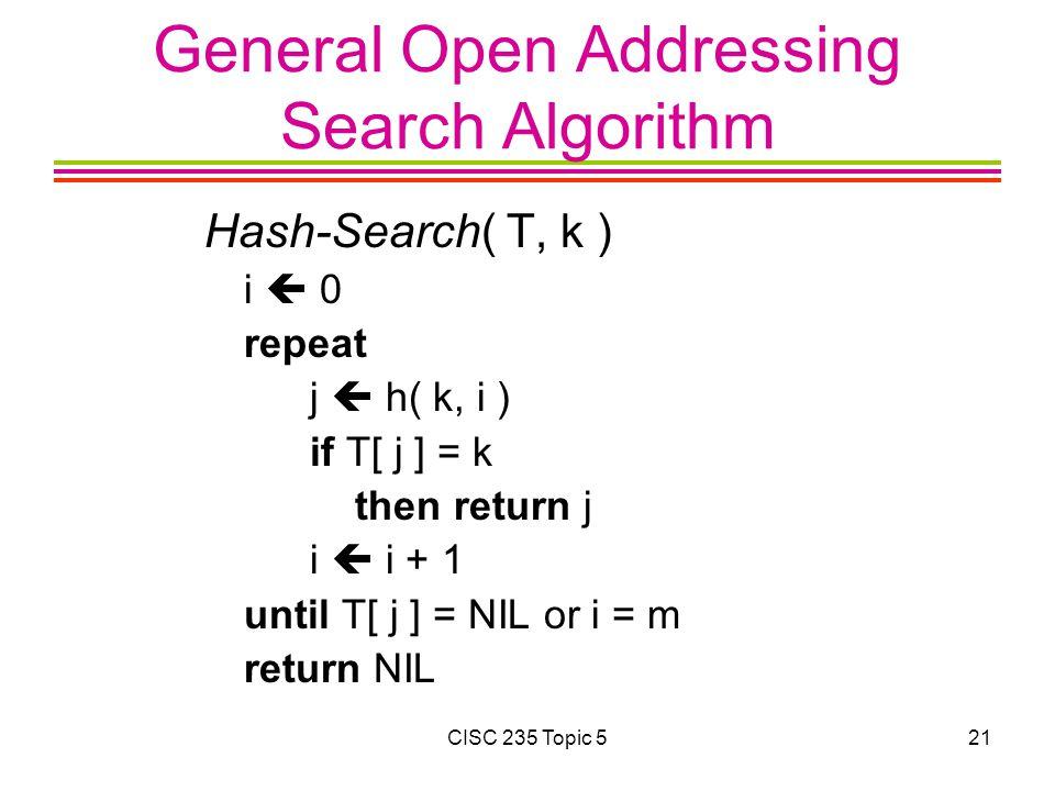 General Open Addressing Search Algorithm