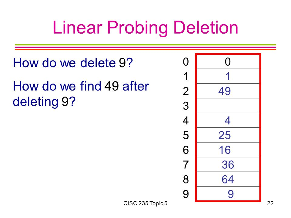 Linear Probing Deletion
