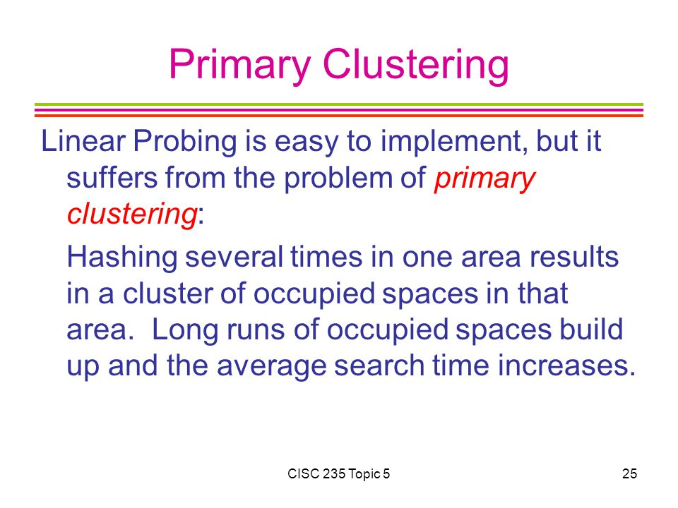 Primary Clustering