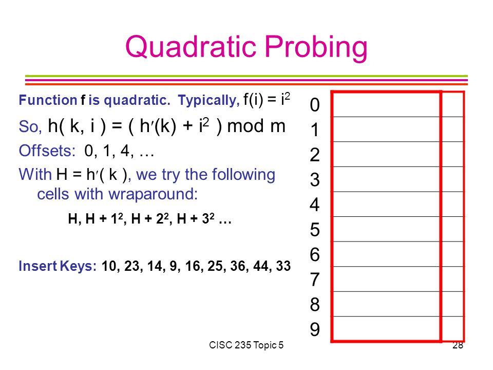 Quadratic Probing Function f is quadratic. Typically, f(i) = i2. So, h( k, i ) = ( h(k) + i2 ) mod m.
