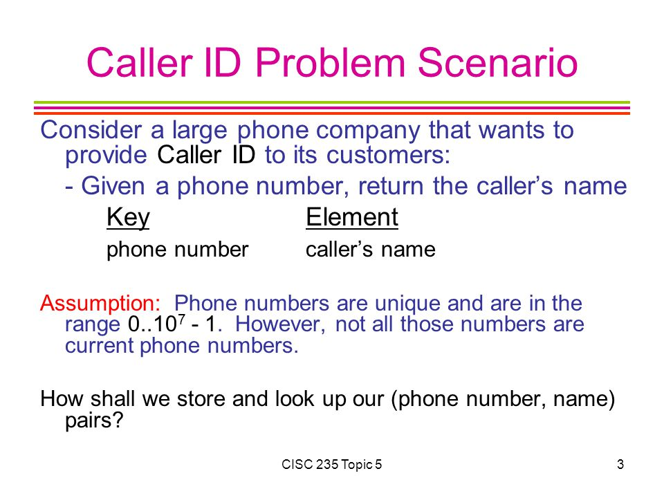 Caller ID Problem Scenario
