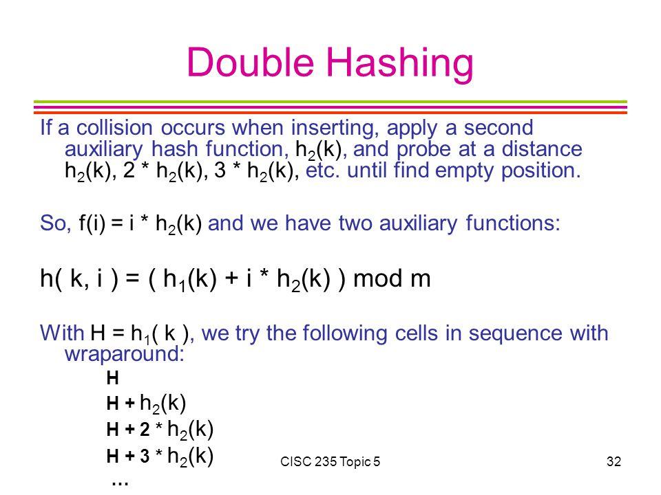 Double Hashing h( k, i ) = ( h1(k) + i * h2(k) ) mod m