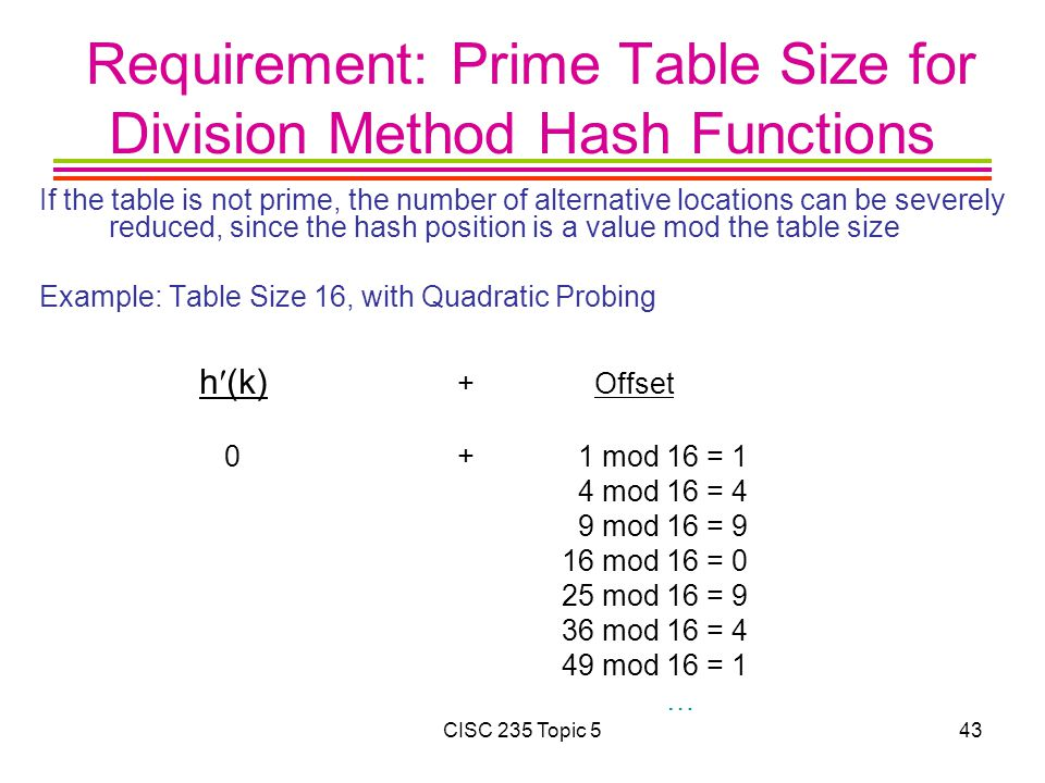 Requirement: Prime Table Size for Division Method Hash Functions