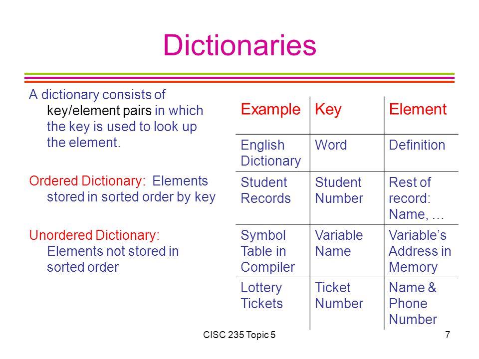 Dictionaries Example Key Element