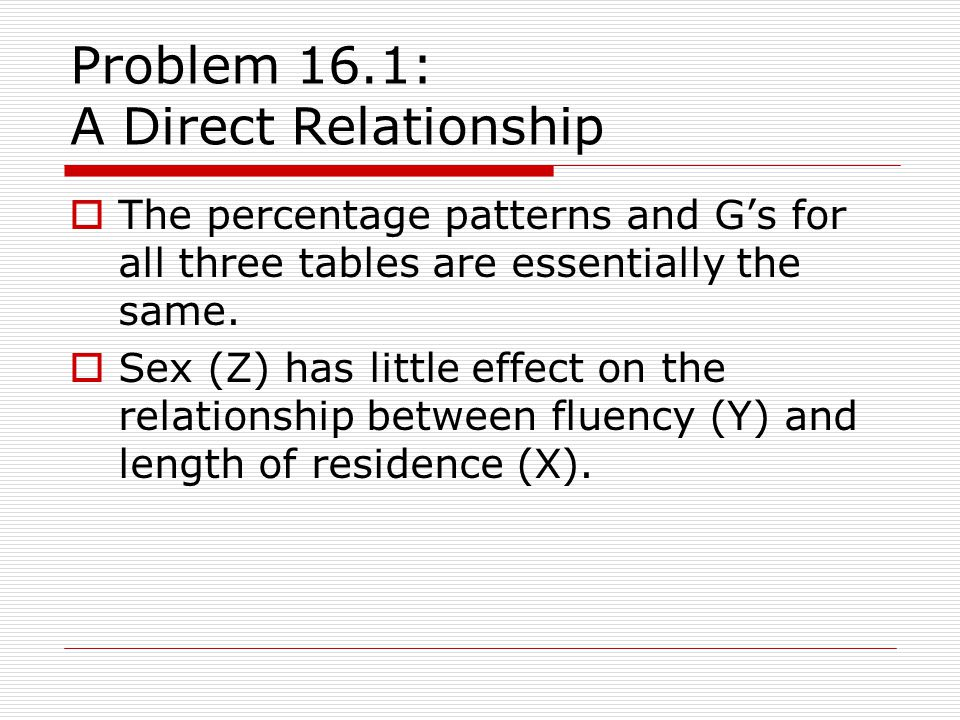 Problem 16.1: A Direct Relationship