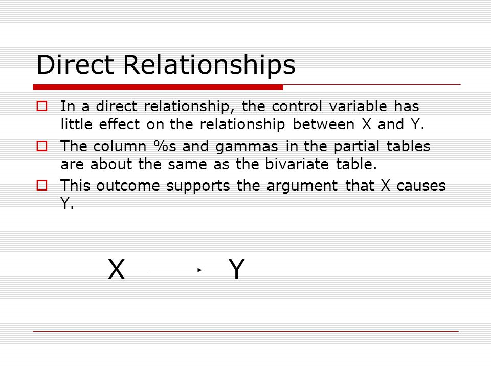 X Y Direct Relationships