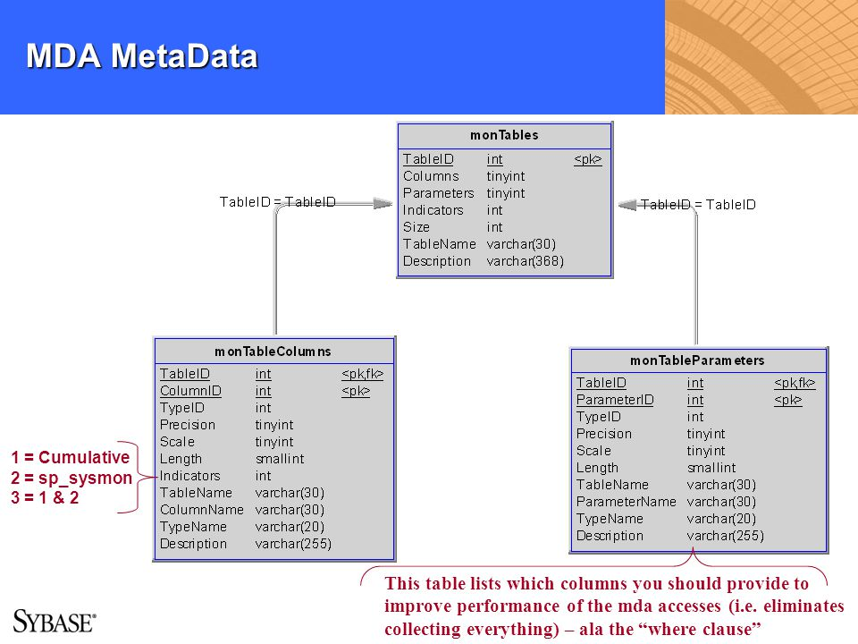 MDA MetaData 1 = Cumulative. 2 = sp_sysmon. 3 = 1 & 2.