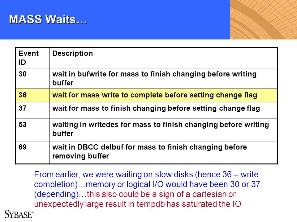 MASS Waits… Event ID. Description. 30. wait in bufwrite for mass to finish changing before writing buffer.
