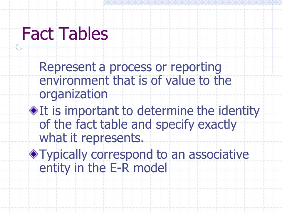 Fact Tables Represent a process or reporting environment that is of value to the organization.