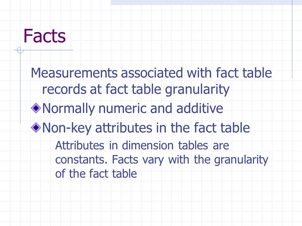Facts Measurements associated with fact table records at fact table granularity. Normally numeric and additive.