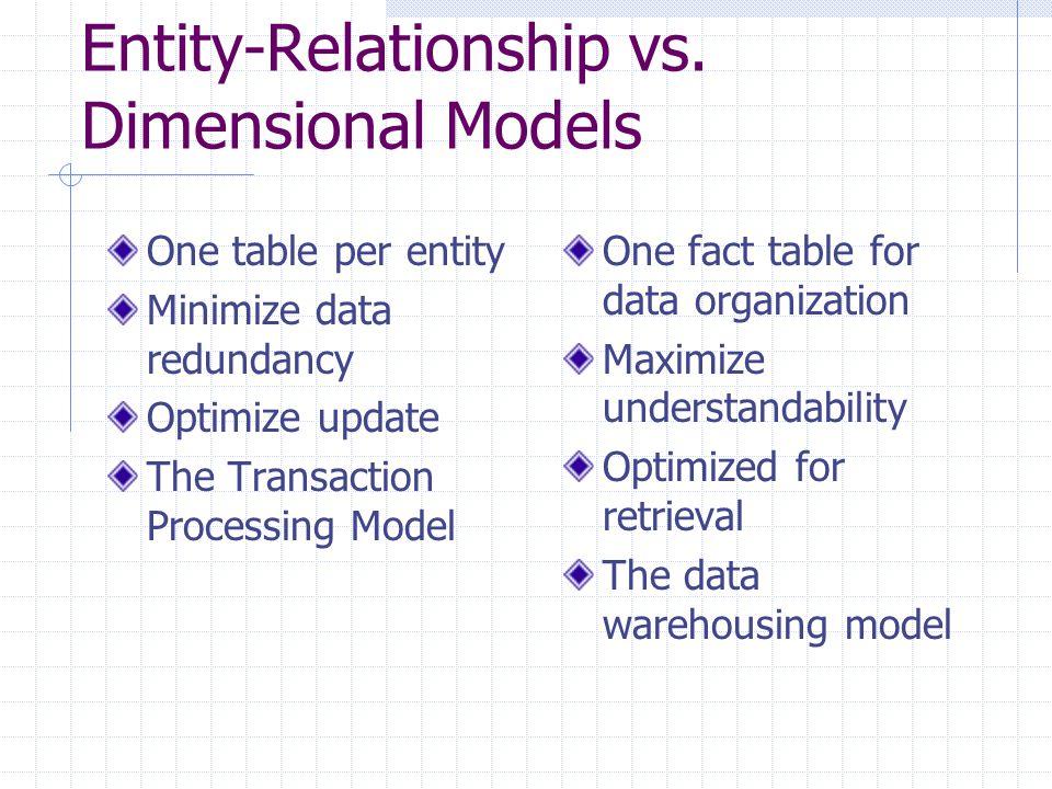 Entity-Relationship vs. Dimensional Models
