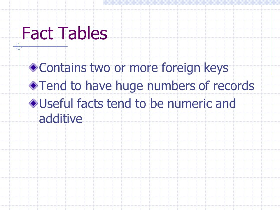 Fact Tables Contains two or more foreign keys