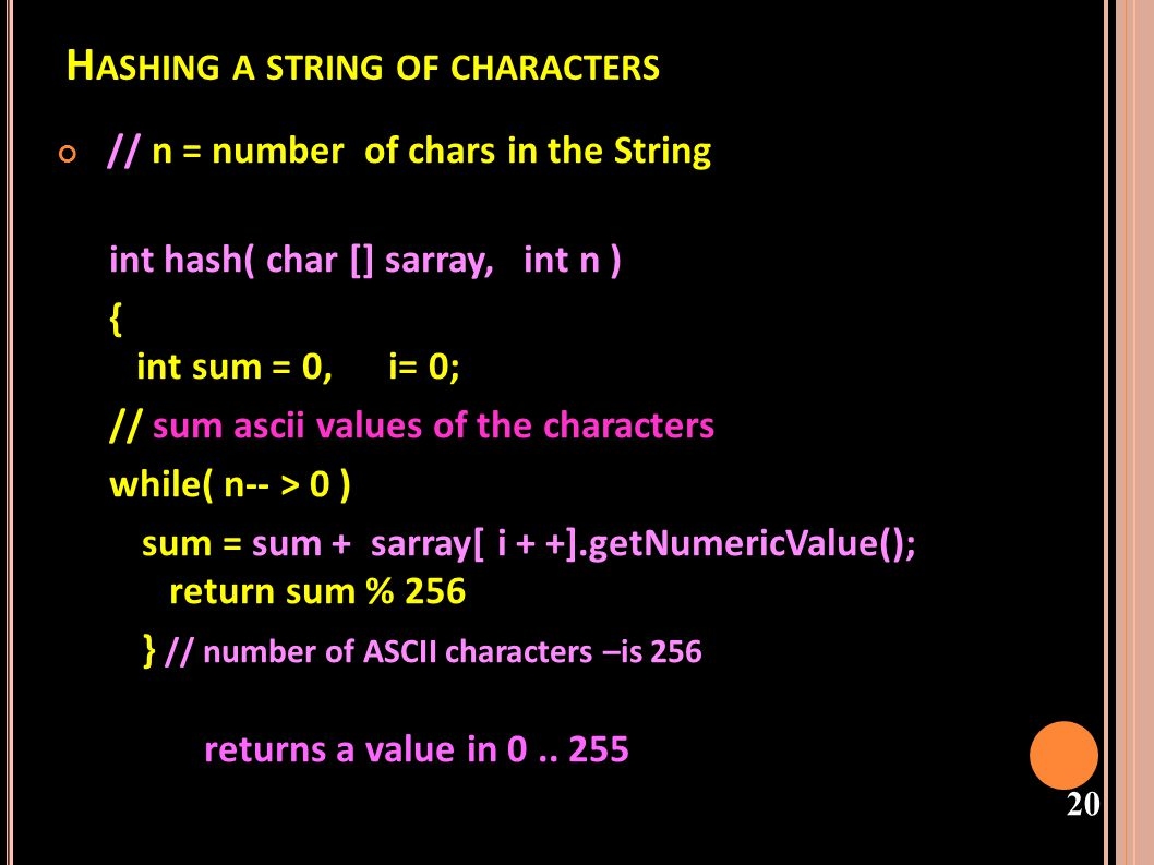 Hashing a string of characters