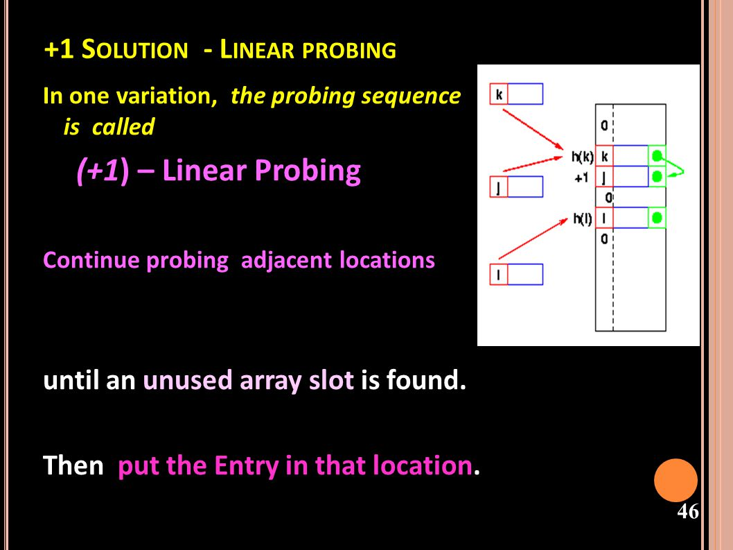 +1 Solution - Linear probing