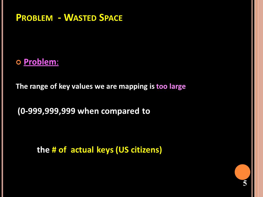 Problem - Wasted Space Problem: the # of actual keys (US citizens)