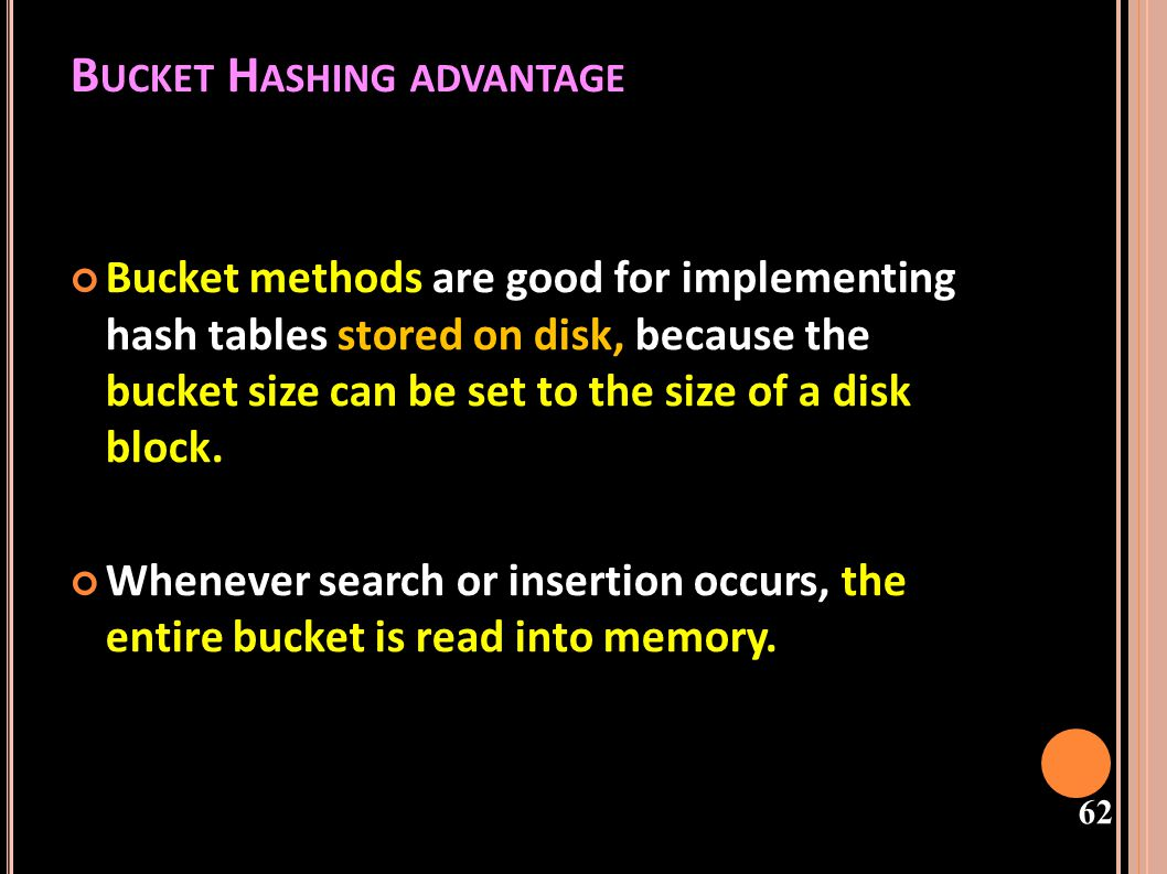 Bucket Hashing advantage