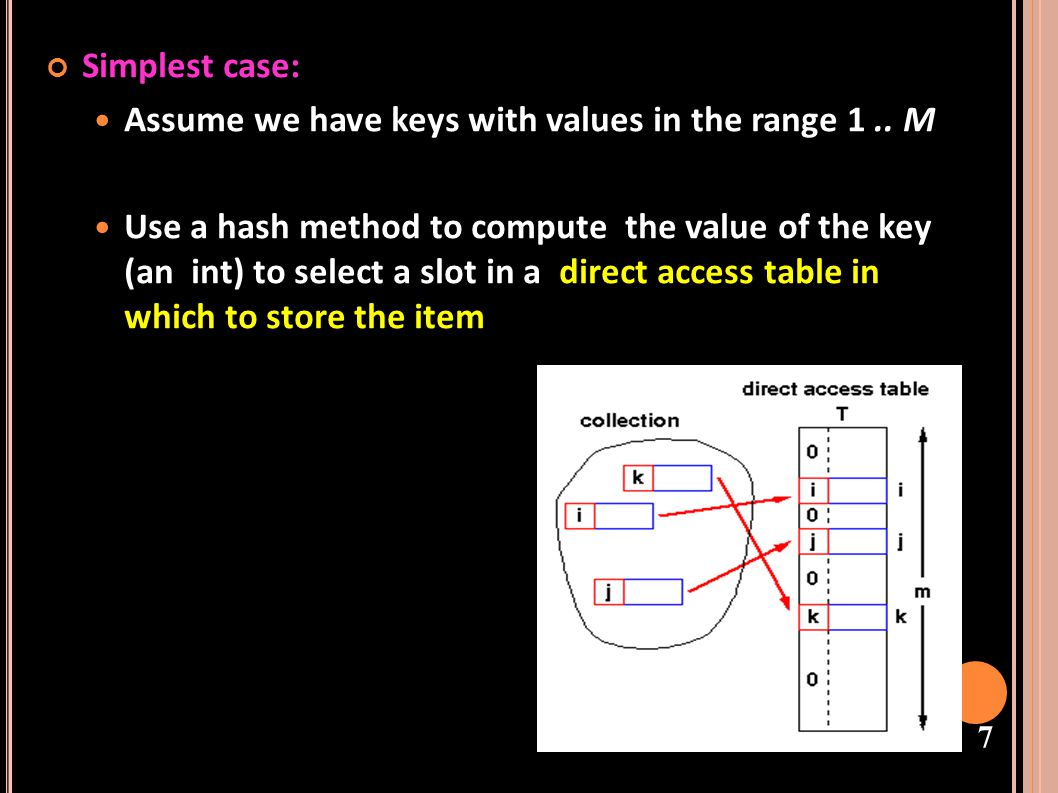 Simplest case: Assume we have keys with values in the range 1 .. M.