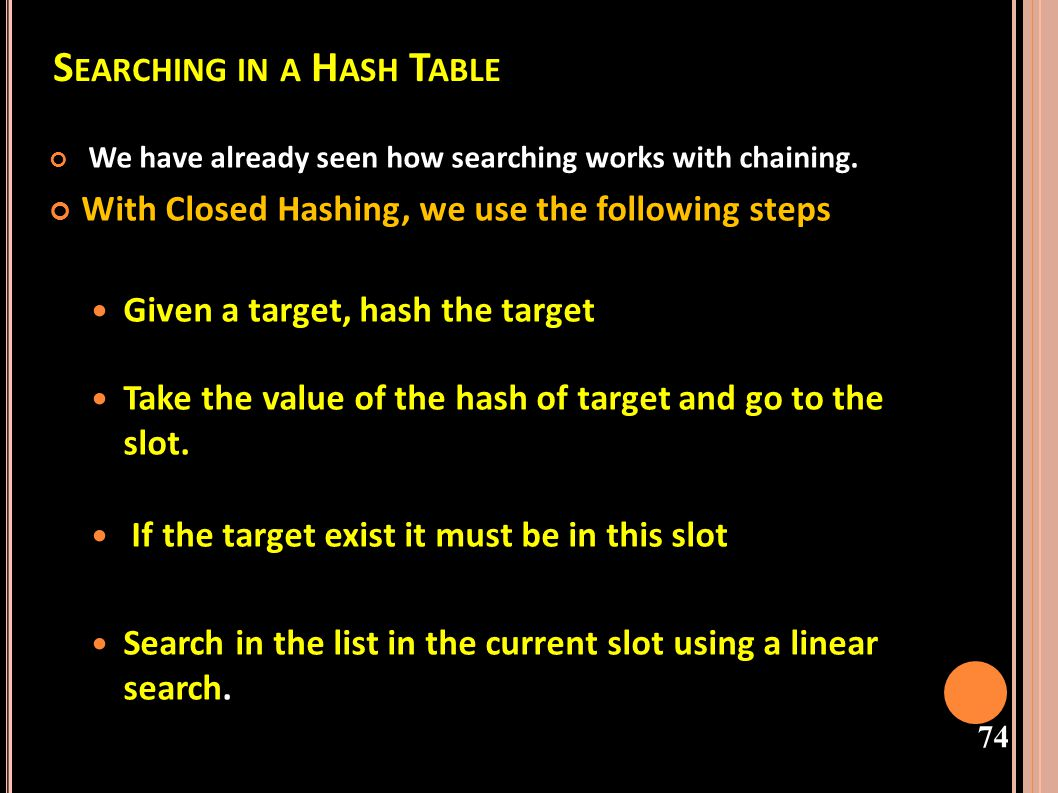 Searching in a Hash Table