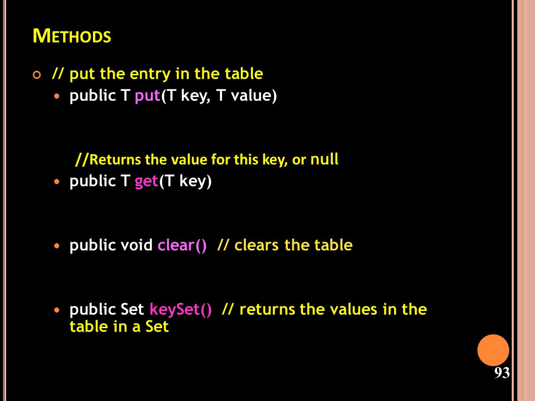 Methods // put the entry in the table public T put(T key, T value)