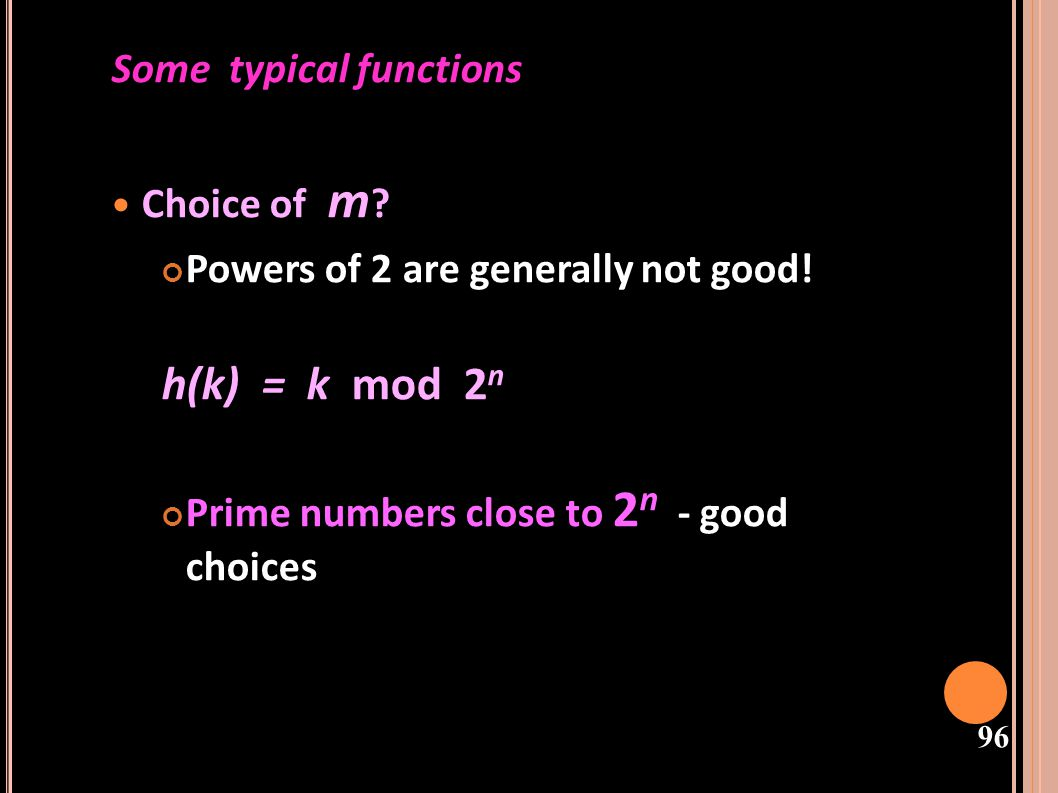 Some typical functions