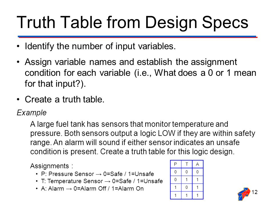 Truth Table from Design Specs