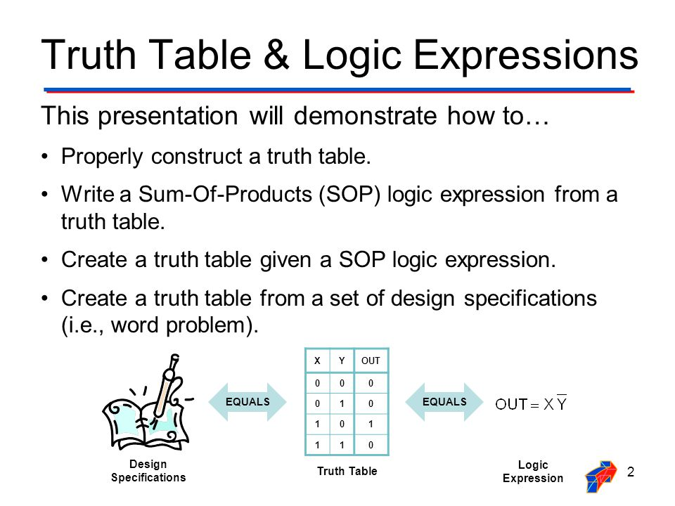 Truth Table & Logic Expressions