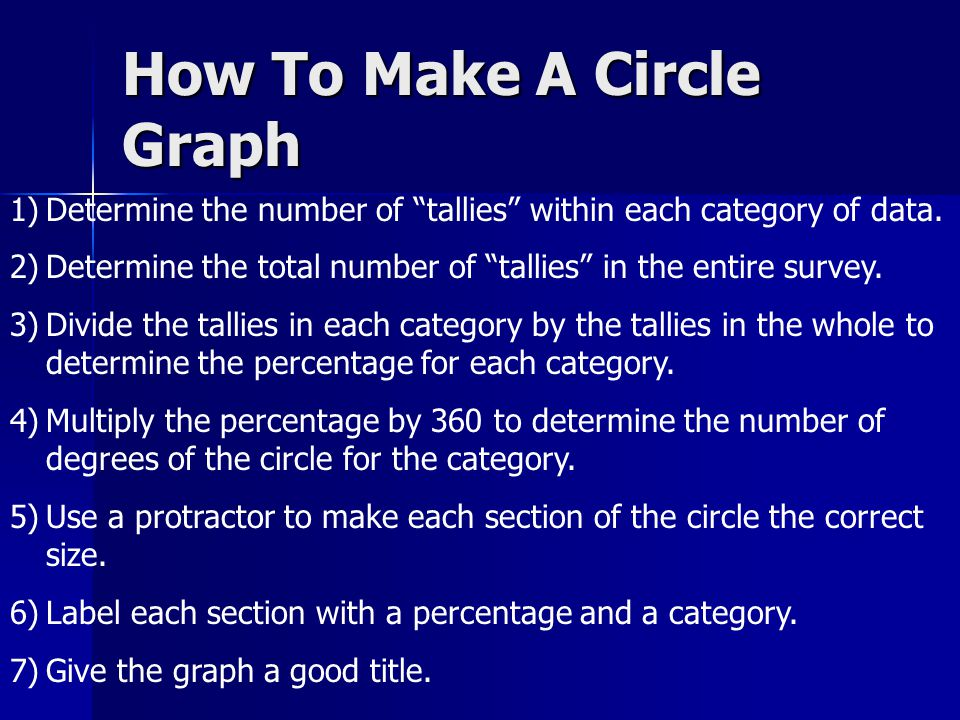 How To Make A Circle Graph