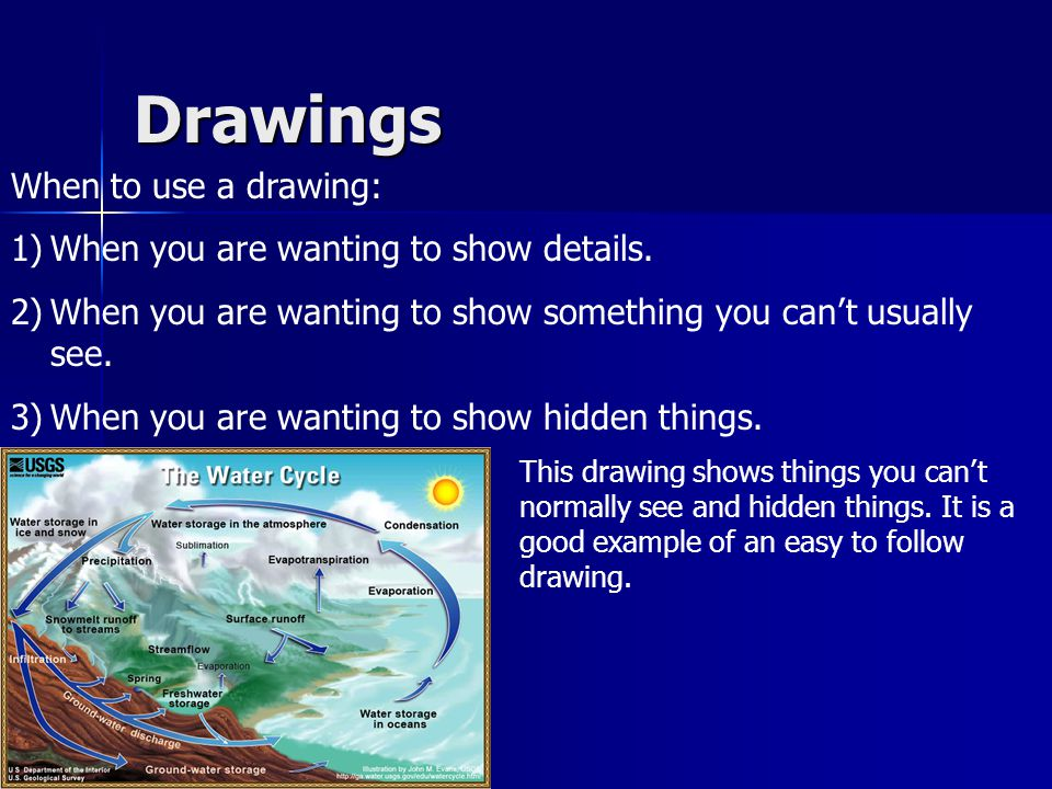 Drawings When to use a drawing: When you are wanting to show details.