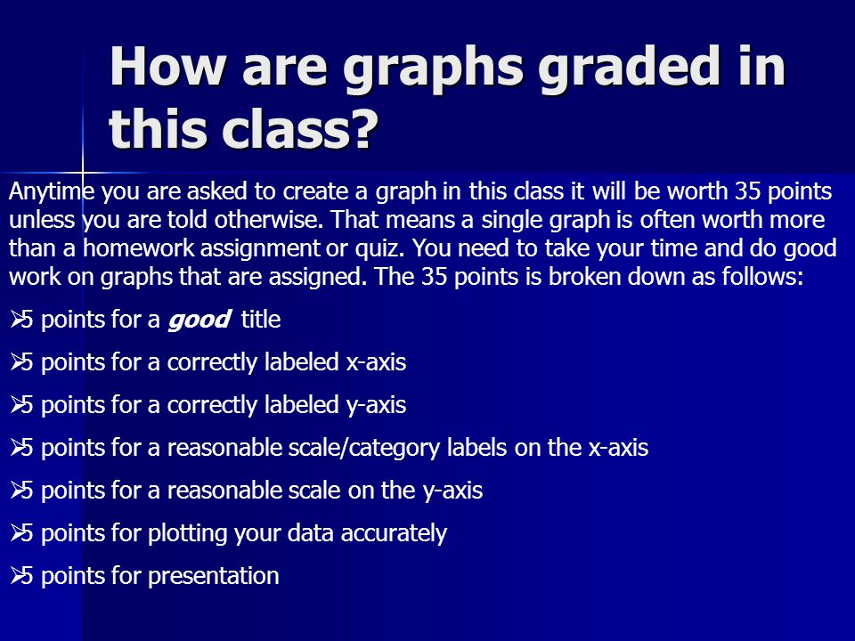 How are graphs graded in this class