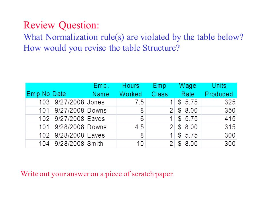 Review Question: What Normalization rule(s) are violated by the table below How would you revise the table Structure