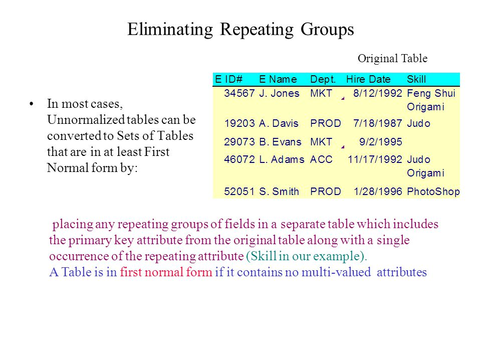 Eliminating Repeating Groups
