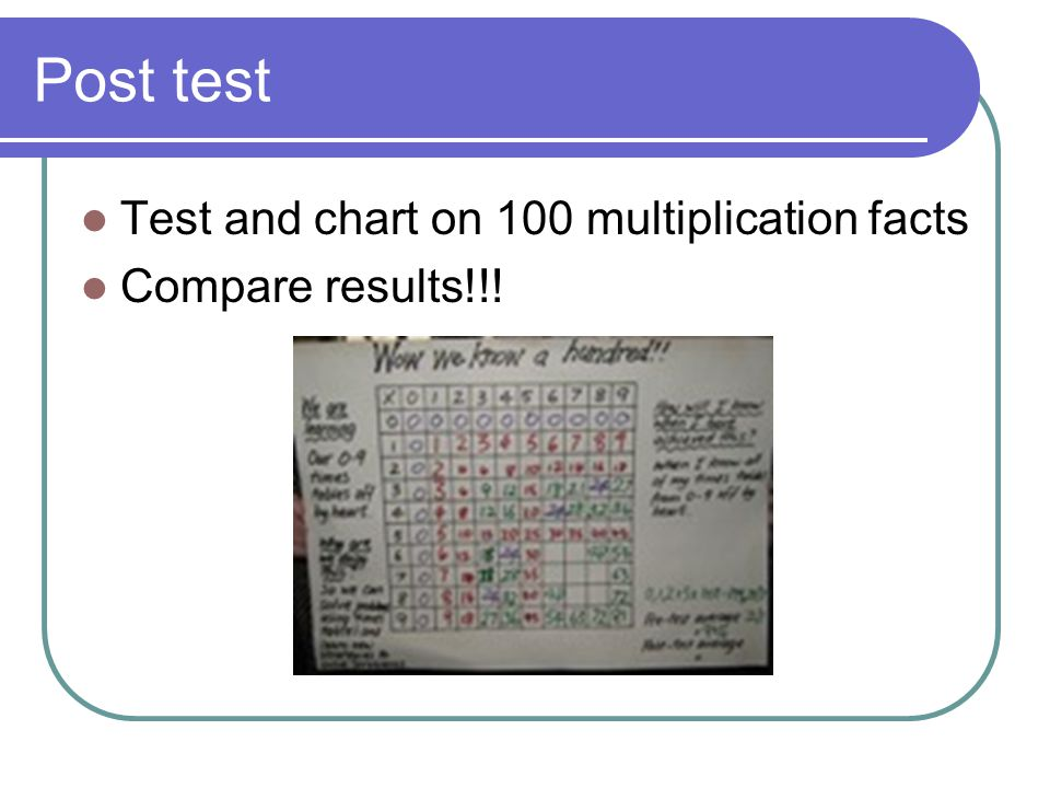 Post test Test and chart on 100 multiplication facts