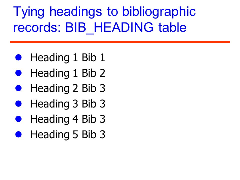 Tying headings to bibliographic records: BIB_HEADING table