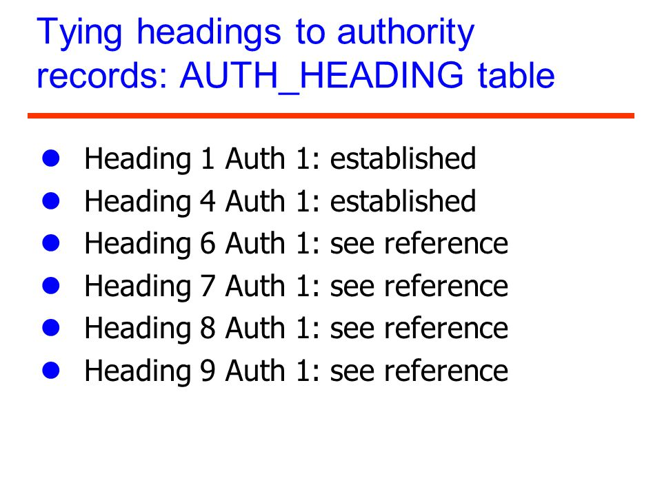 Tying headings to authority records: AUTH_HEADING table