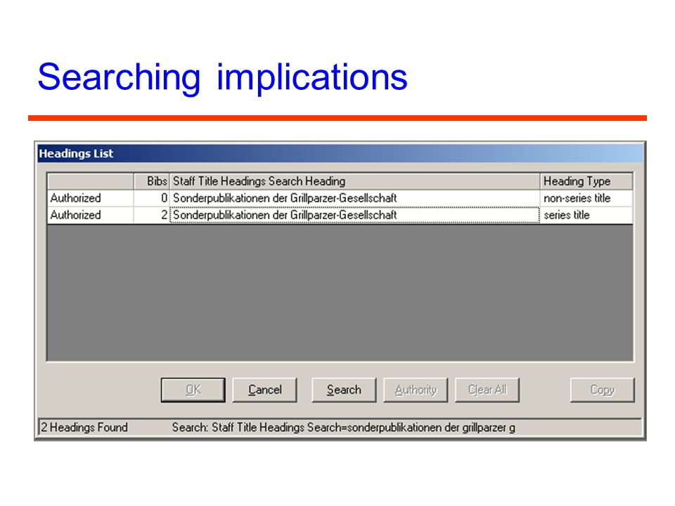 Searching implications