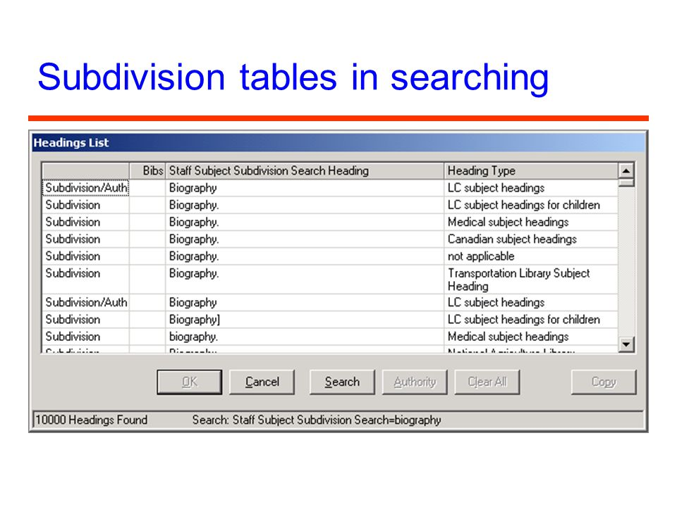 Subdivision tables in searching
