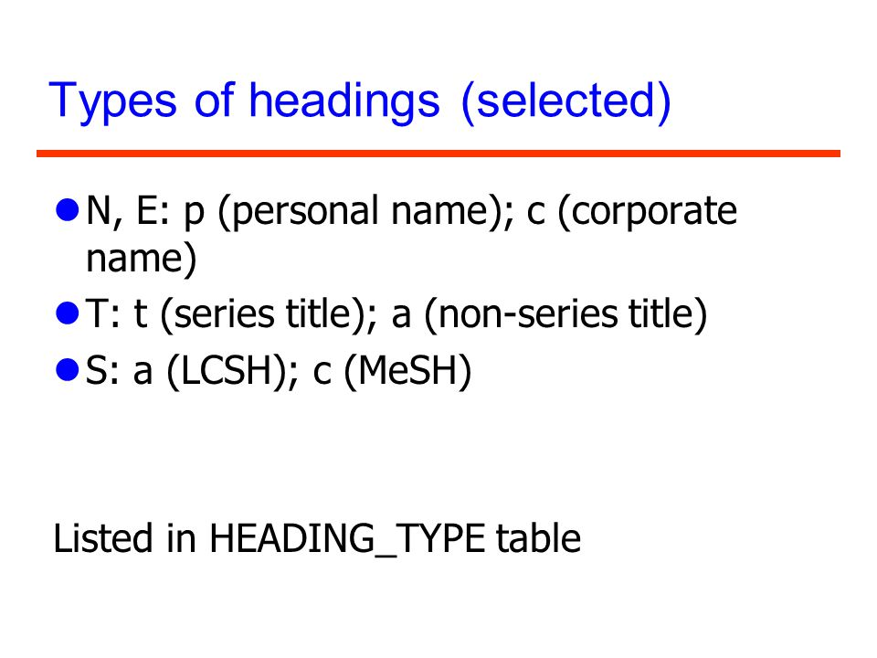 Types of headings (selected)