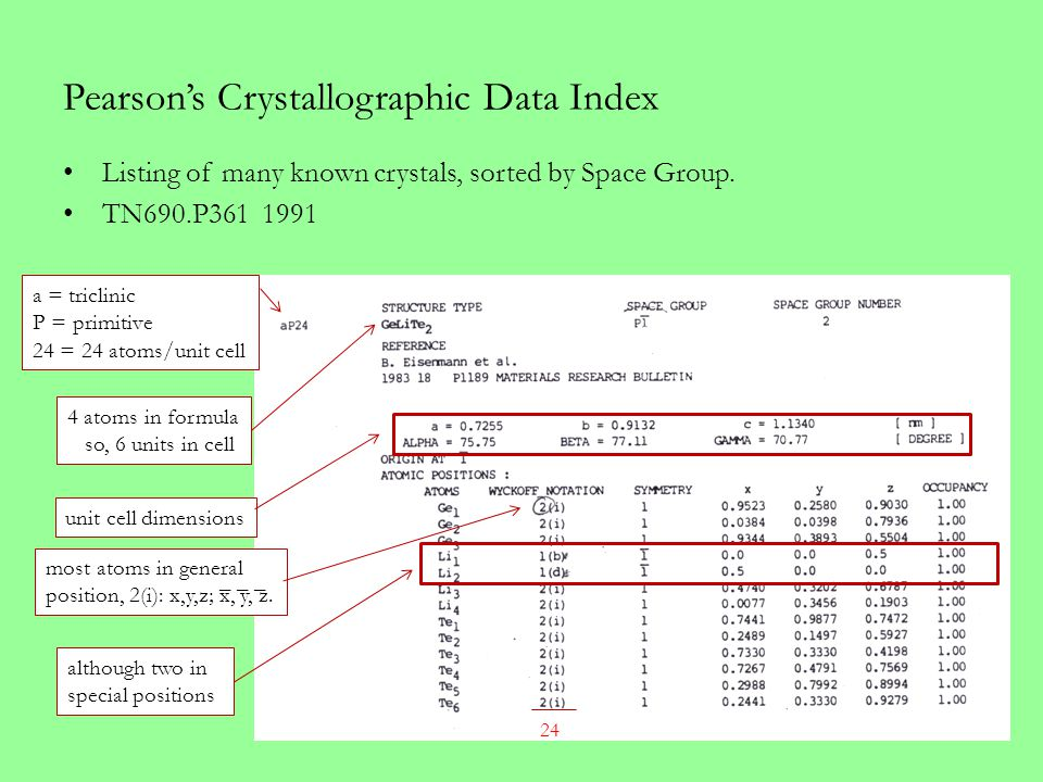 Pearson's Crystallographic Data Index