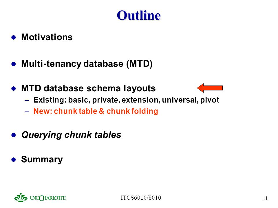 Outline Motivations Multi-tenancy database (MTD)