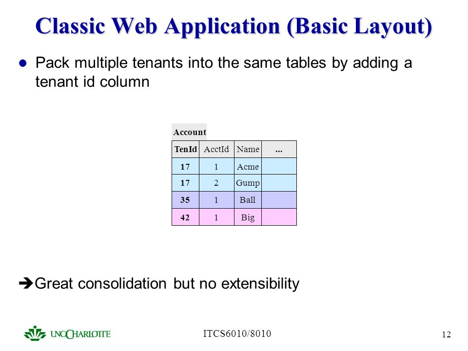Classic Web Application (Basic Layout)