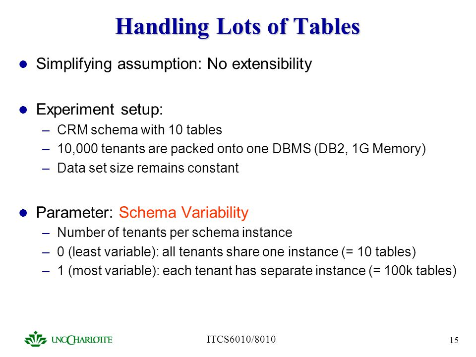 Handling Lots of Tables