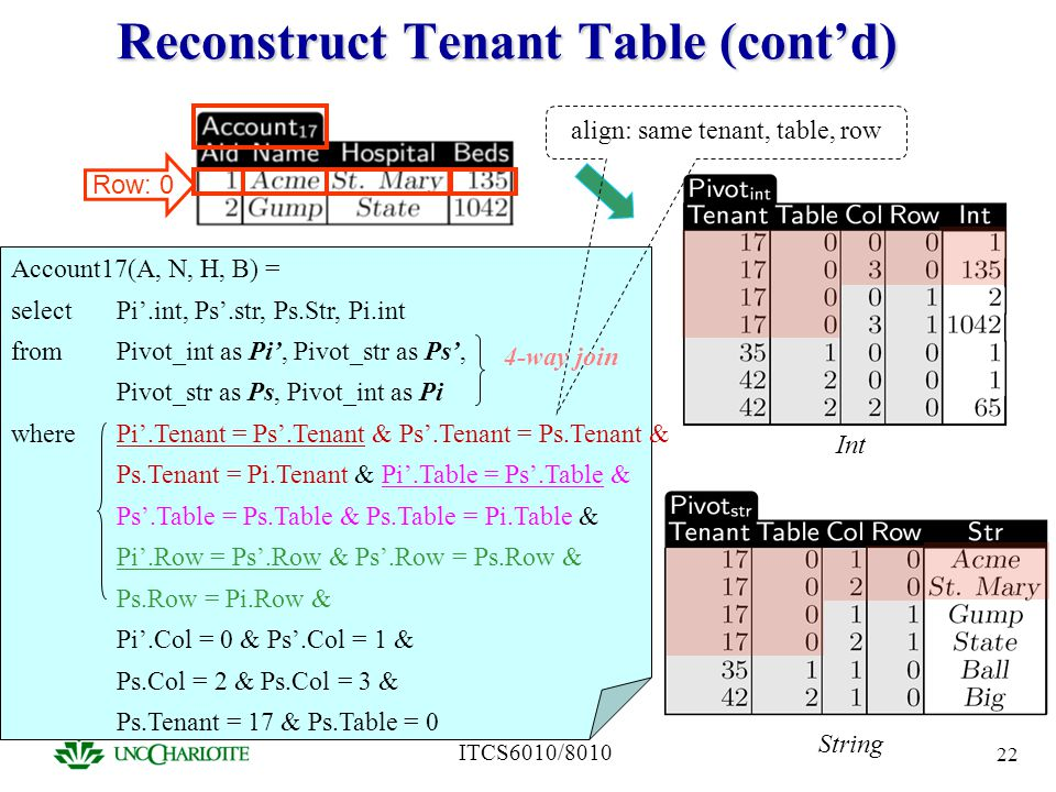 Reconstruct Tenant Table (cont'd)