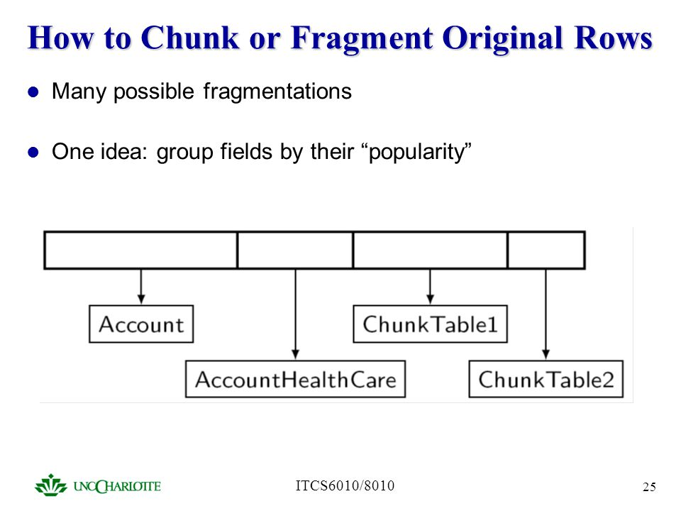 How to Chunk or Fragment Original Rows