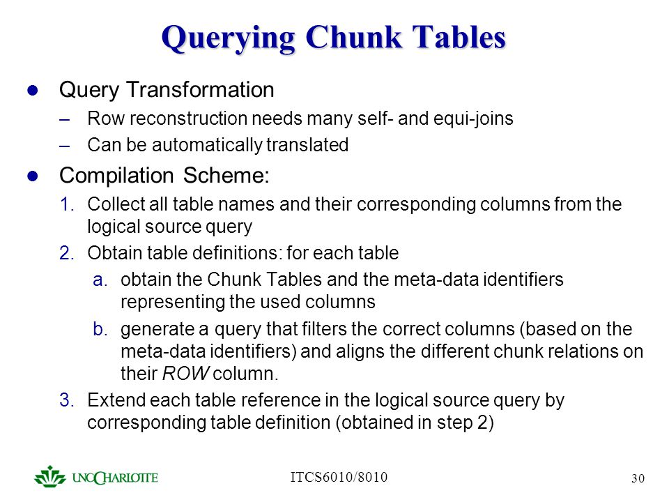 Querying Chunk Tables Query Transformation Compilation Scheme: