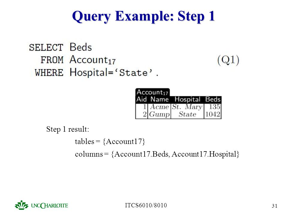 Query Example: Step 1 Step 1 result: tables = {Account17}