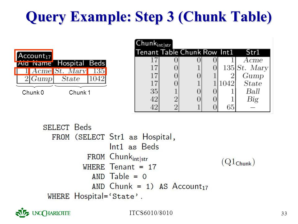 Query Example: Step 3 (Chunk Table)