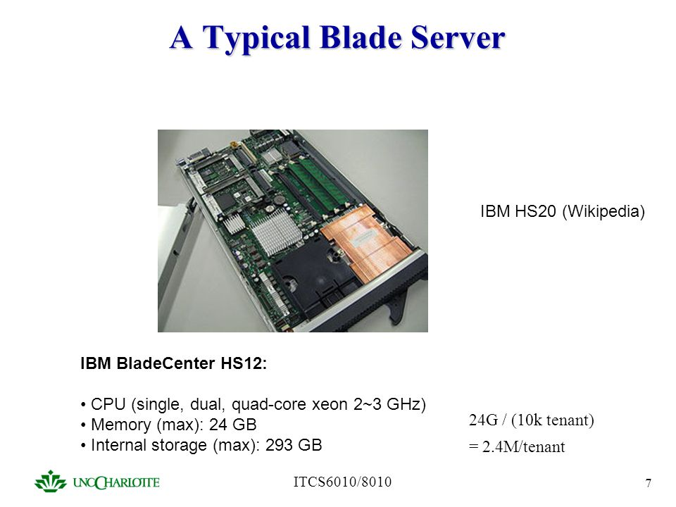 A Typical Blade Server IBM HS20 (Wikipedia) IBM BladeCenter HS12: