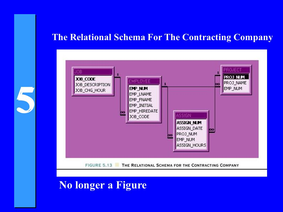 No longer a Figure The Relational Schema For The Contracting Company